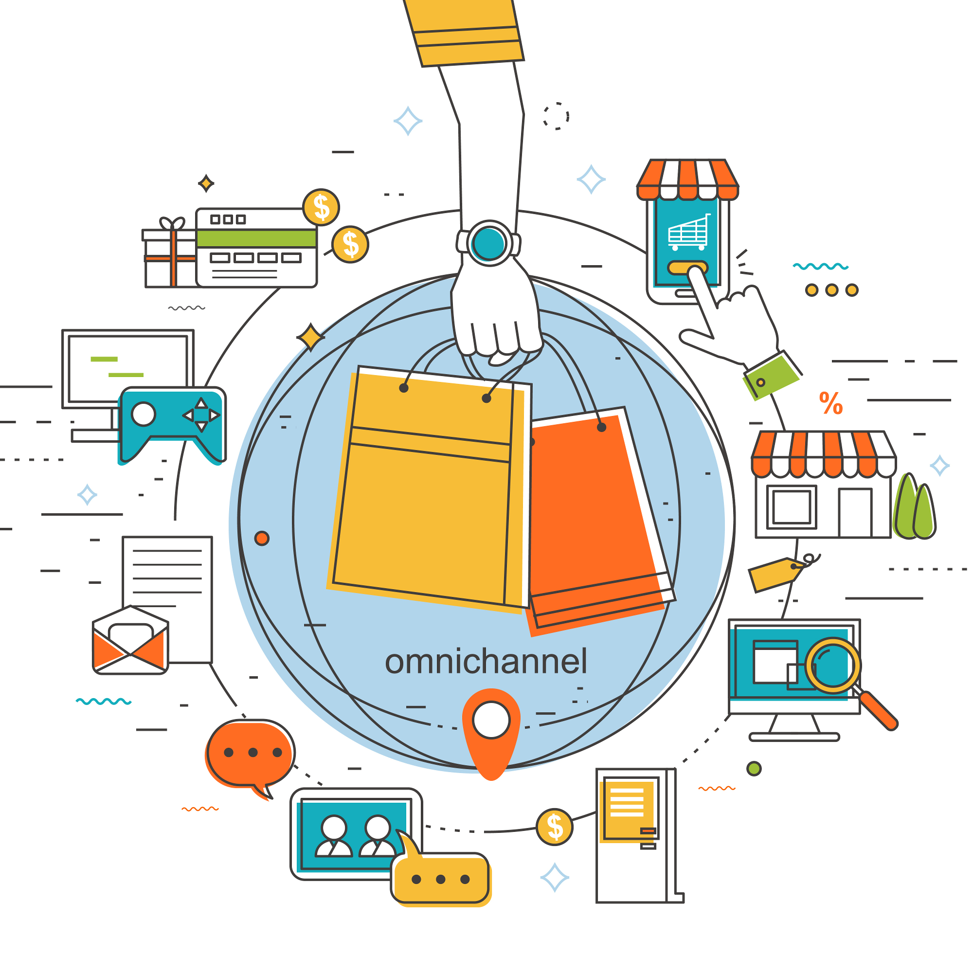 Omnichannel-Kampagnenmanagement